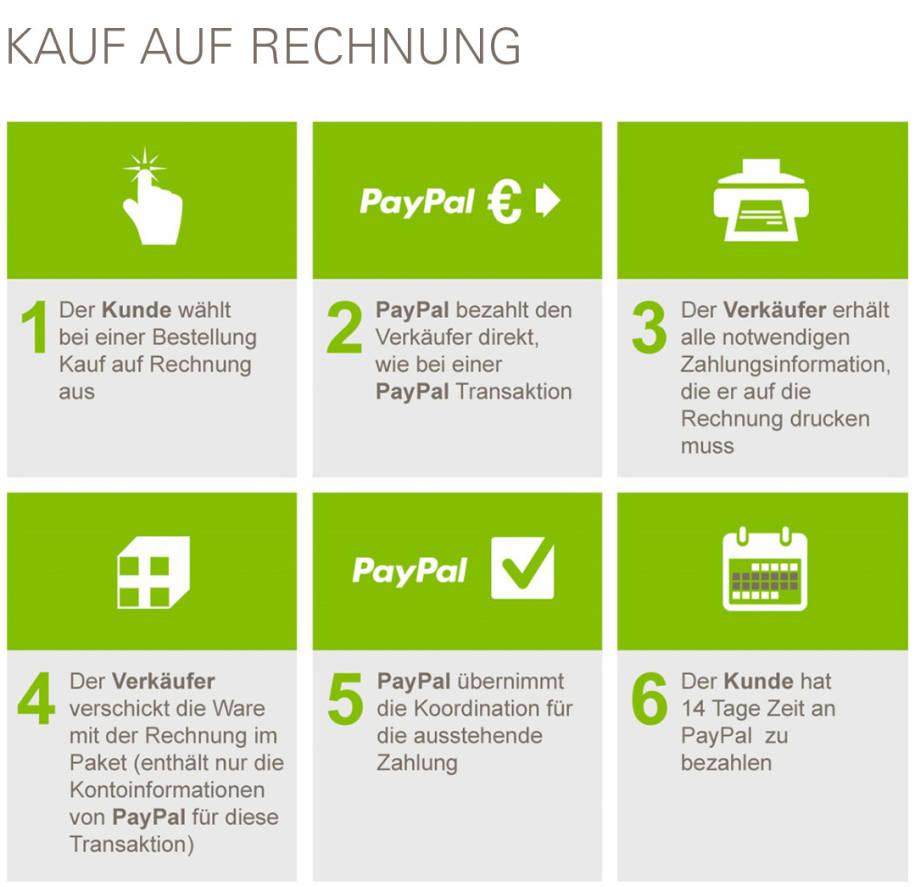 ebay f hrt click collect in deutschland ein. Black Bedroom Furniture Sets. Home Design Ideas