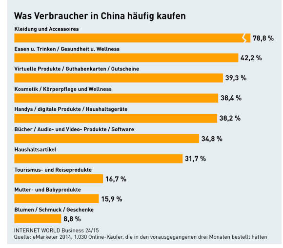chancen online partnersuche Leinfelden-Echterdingen