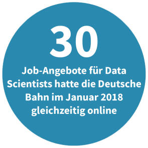 Job-Angebote für Data Scientists der DB 2018