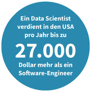 Mehrverdienst Data Scientist in den USA